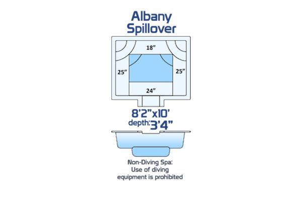 Albany Spillover<br /> $13,750.00