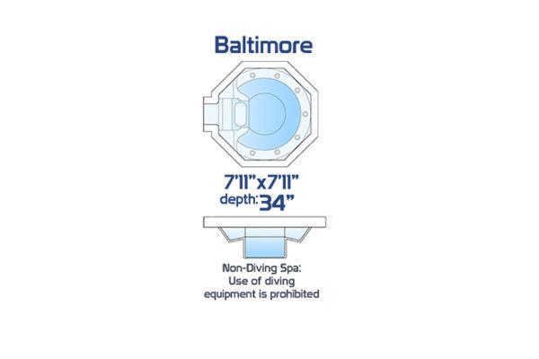 Baltimore<br /> $10,560.00