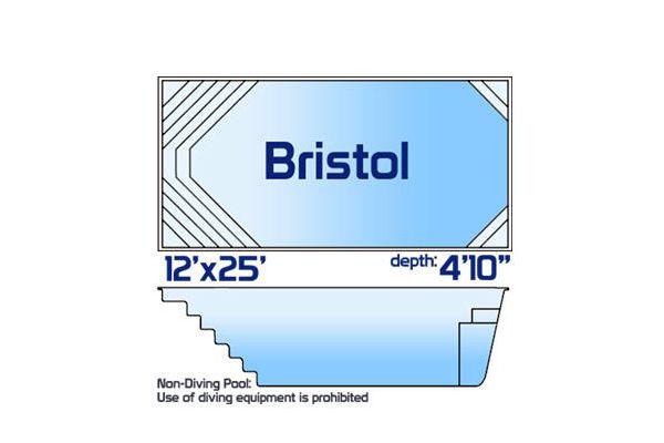 SwimUSA Fiberglass - Rectangle - Bristol $34,425.00