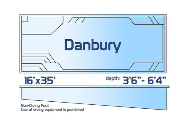 SwimUSA Fiberglass - Rectangle - Danbury $53,625.00