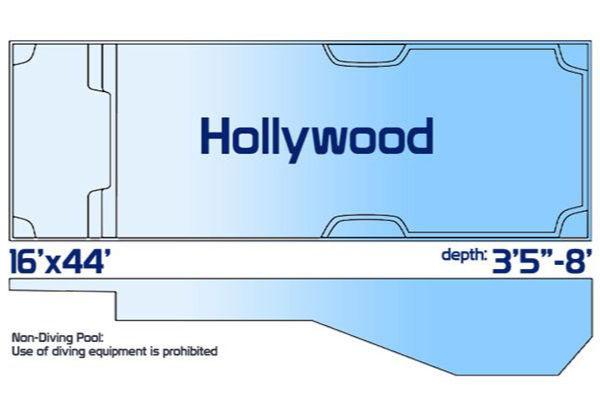 SwimUSA Fiberglass - Rectangle - Hollywood with Tanning Ledge $63,200.00