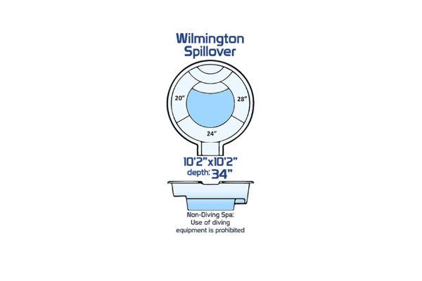 Wilmington Spillover<br /> $13,425.00